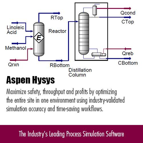 مرجع کامل شبیهسازی فرآیندهای پایا با ASPEN HYSYS